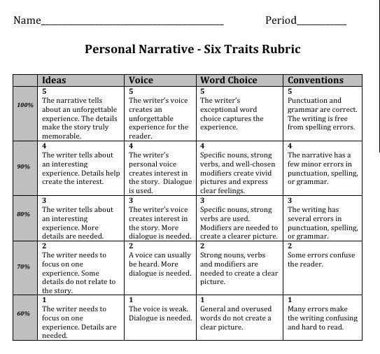 Best 25+ Personal narrative writing ideas on Pinterest | Personal ...