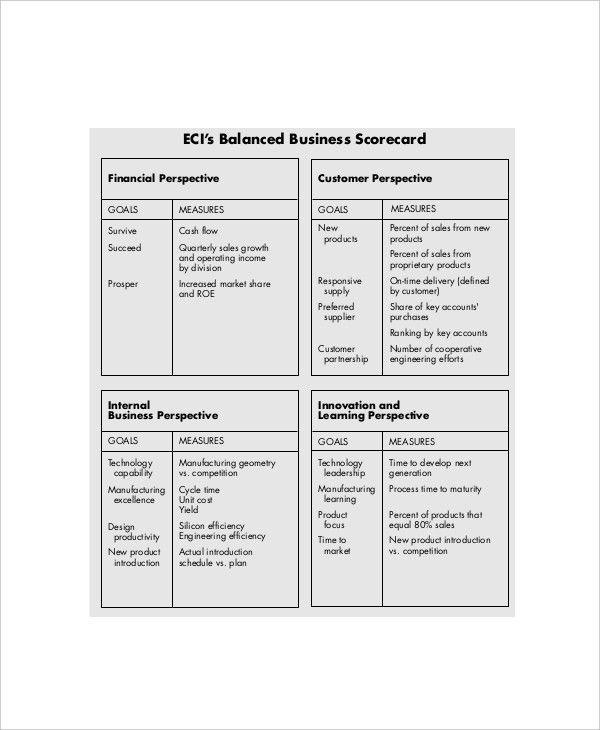10+ Business Scorecard Templates – Free Sample, Example Format ...