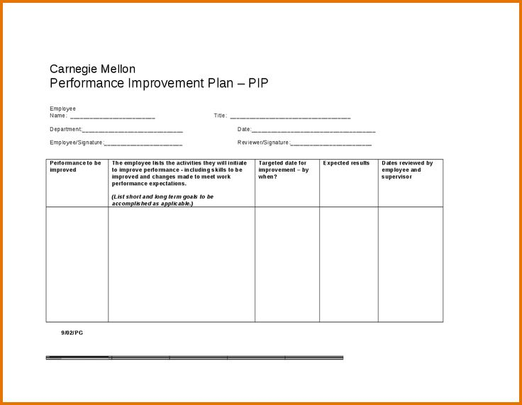 PERFORMANCE IMPROVEMENT PLAN TEMPLATE WORD.performance Improvement ...