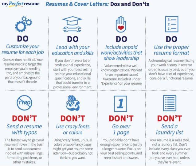Best Resume Writing Tips 2016-2017 | Resume 2016