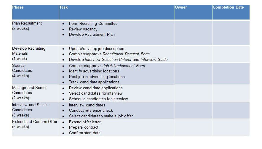 Recruitment Strategy Template Excel And Word - Excel Tmp
