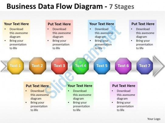 Business PowerPoint Templates 7 stage data flow diagram Sales PPT ...