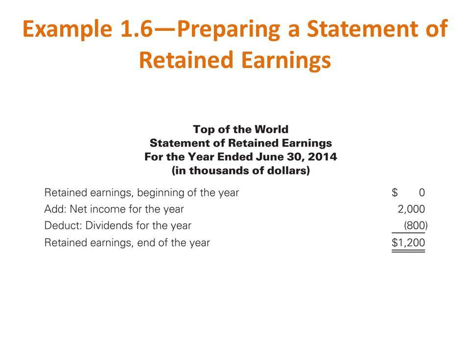 Accounting as a Form of Communication - ppt video online download