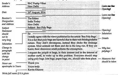 Ideas Collection Letter To The Editor Example Cbse In Summary ...