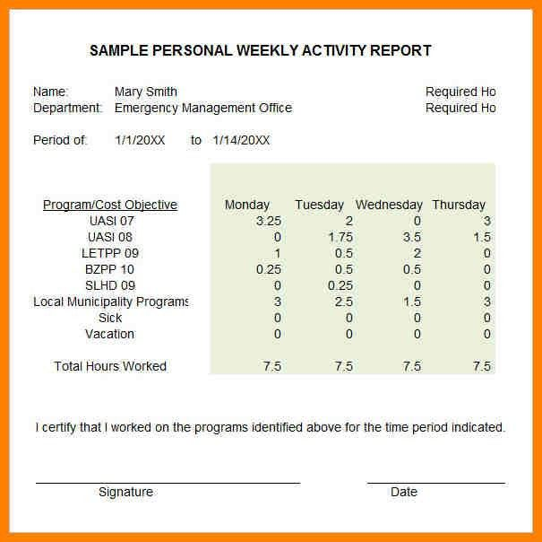Sample Weekly Report. Weekly Project Status Report Sample - Google ...