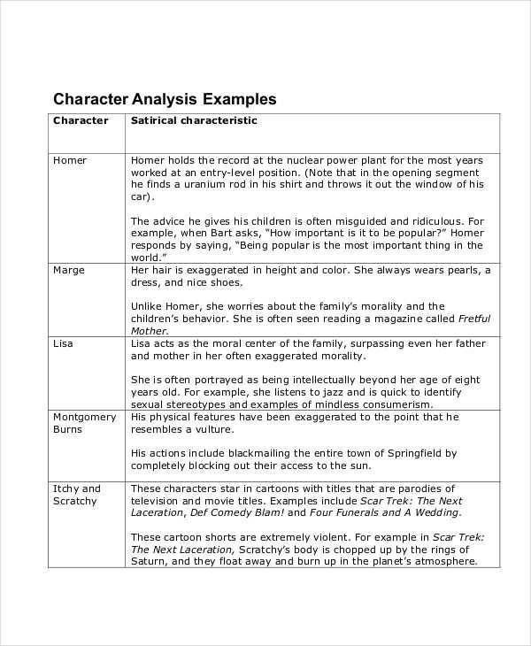 Character Analysis - 8 Examples in Word, PDF