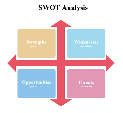 Free SWOT Templates for Word, PPT and PDF