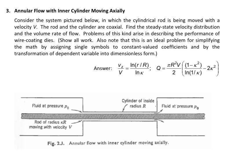 3. Annular Flow With Inner Cylinder Moving Axially... | Chegg.com