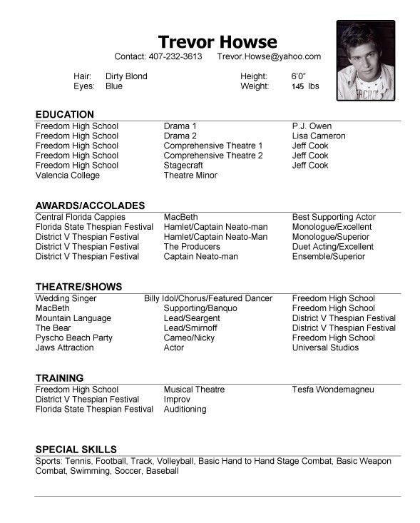 Download Model Resume Template | haadyaooverbayresort.com
