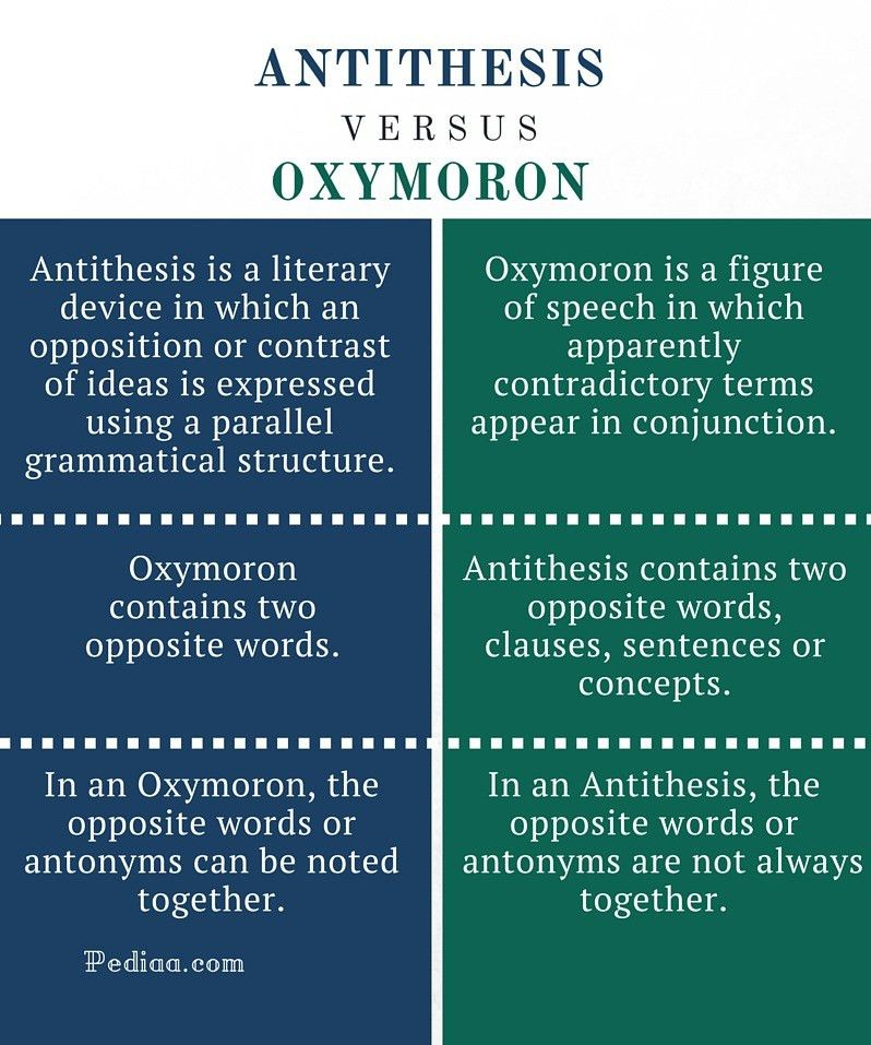 Difference Between Antithesis and Oxymoron | clickspay.ru