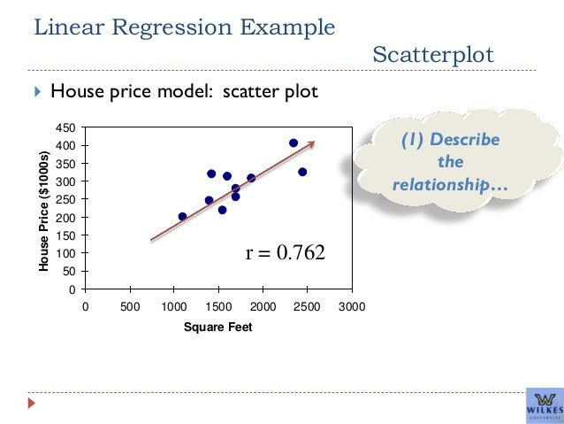 An Overview of Simple Linear Regression