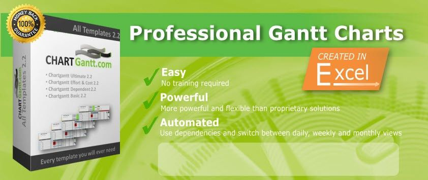 Gantt Chart Excel Template | Gantt Chart Excel | Excel Gantt Chart