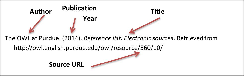 How do I cite... - APA Citation - Research Guides at Golden Gate ...