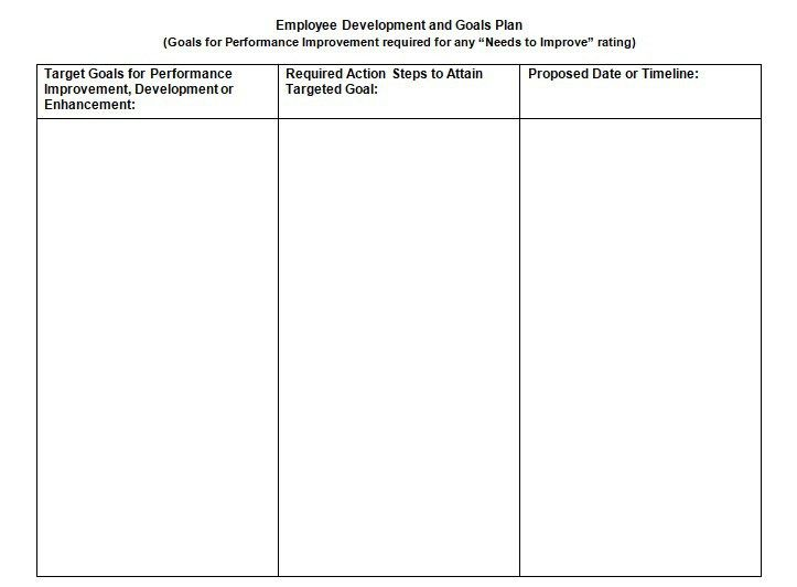 Simple Employee Performance Review Template Excel And Word - Excel Tmp