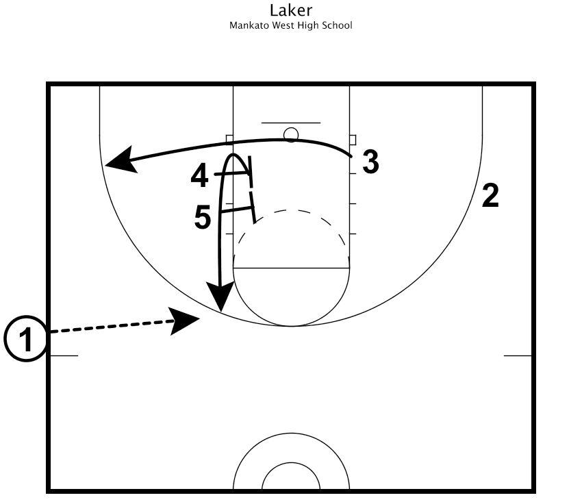 Basketball Practice Plans 1   Basketball   Pinterest   Basketball ...