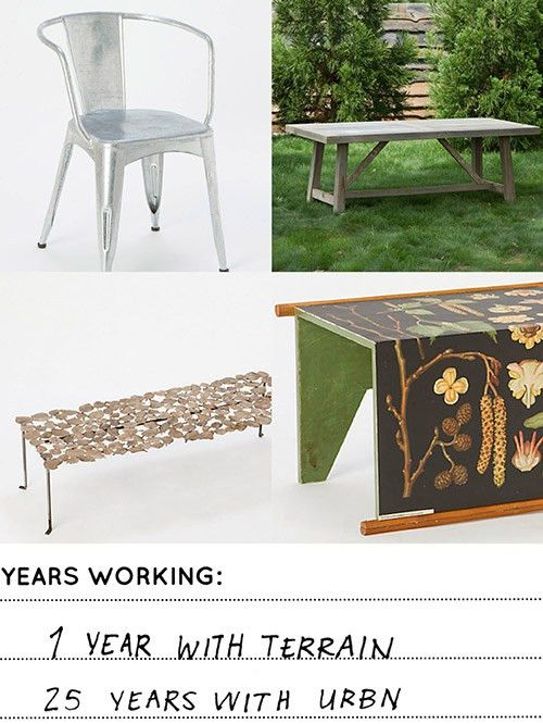 We Want Your Job: Furniture Buyer – Design*Sponge