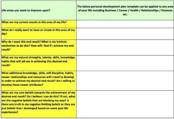 Personal Development Plan Templates | Documents and PDFs