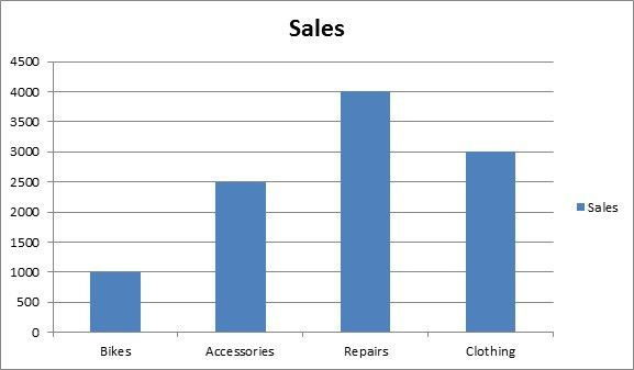 Creating Charts with VBA in Word 2010