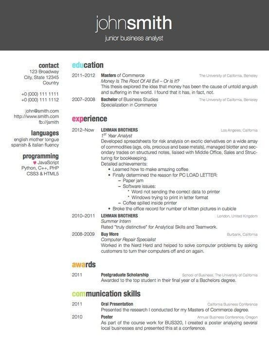 Cv Resume Example. Physician Resume Best Photos Of Medical Cv ...