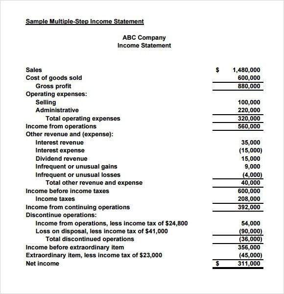 Sample Income Statement Format. What Goes On An Income Statement ...