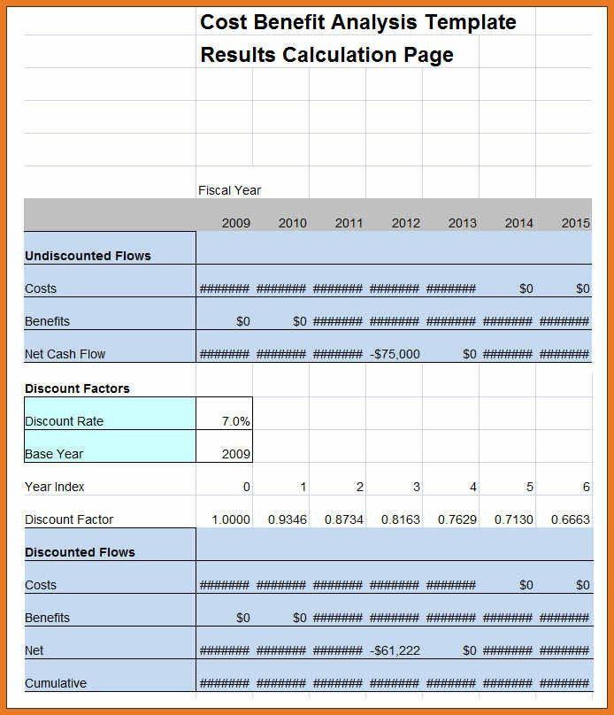 cost benefit analysis example | art resume skills