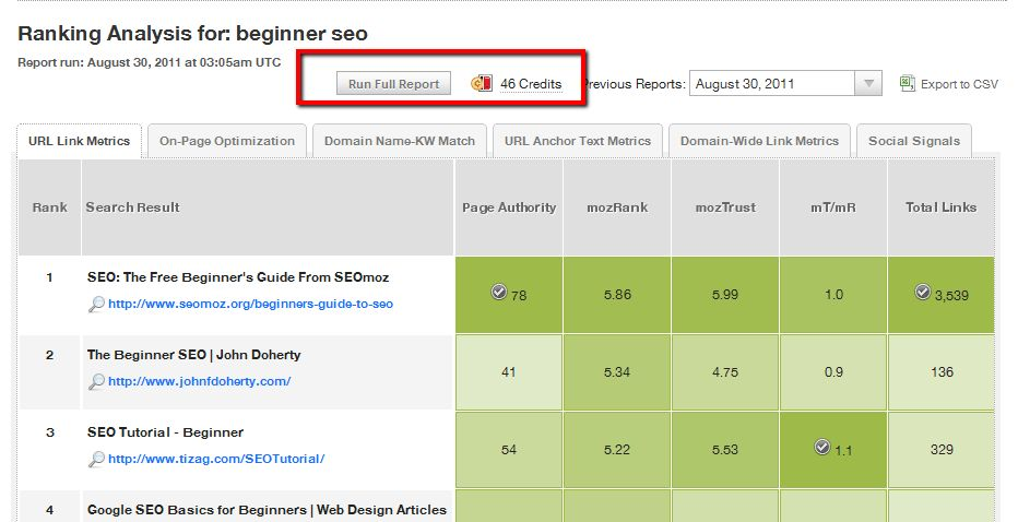 Making SEOmoz's SERP Analysis Tool More Awesome