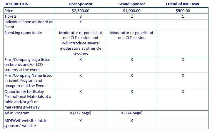 Blank Sponsor Form Sponsorship Form Template Free Printable Word – Fundraising Forms Templates Free