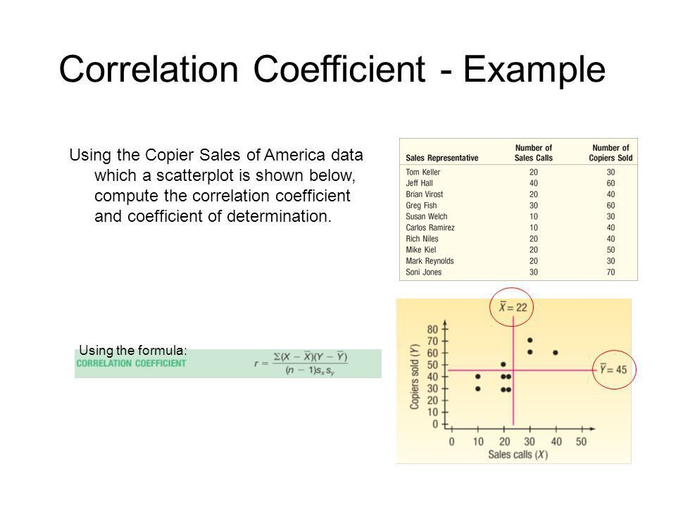 Regression, Correlation, Time Series) Analysis - ppt video online ...