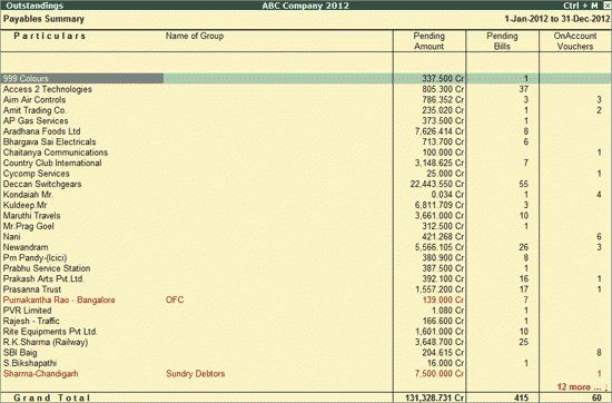Pending Bills Payable Summary