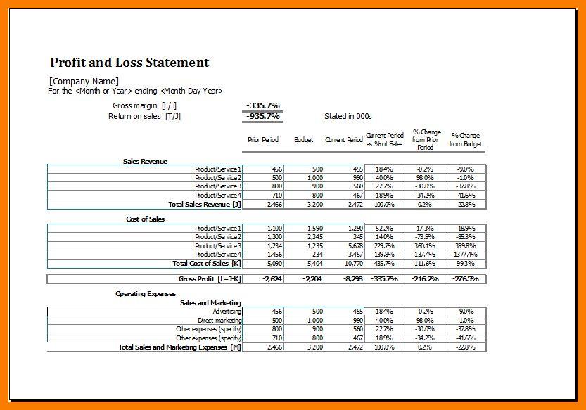 9+ profit and loss statement | park-attendant