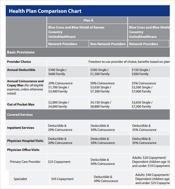 Sample Comparison Chart - 6+ Documents in PDF