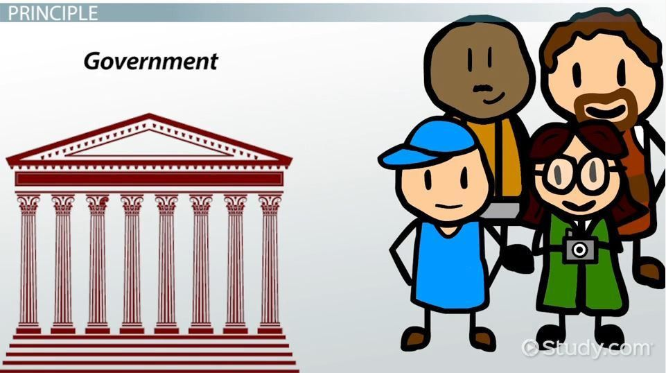What is Limited Government? - Definition, Principle & Examples ...