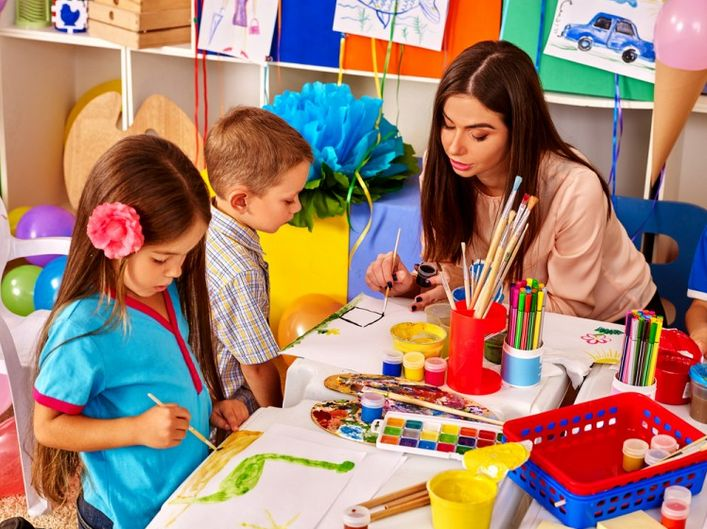 Kindergarten Teacher Jobs - Description, Salary, and Education
