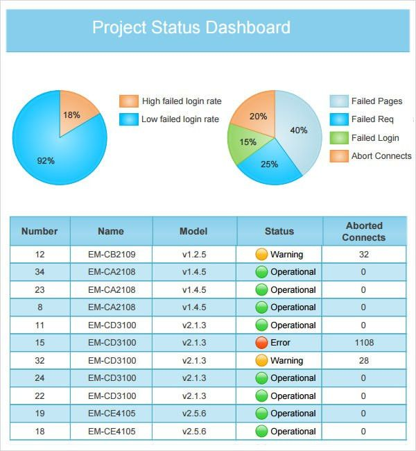 powerpoint template for project status monthly status report ...