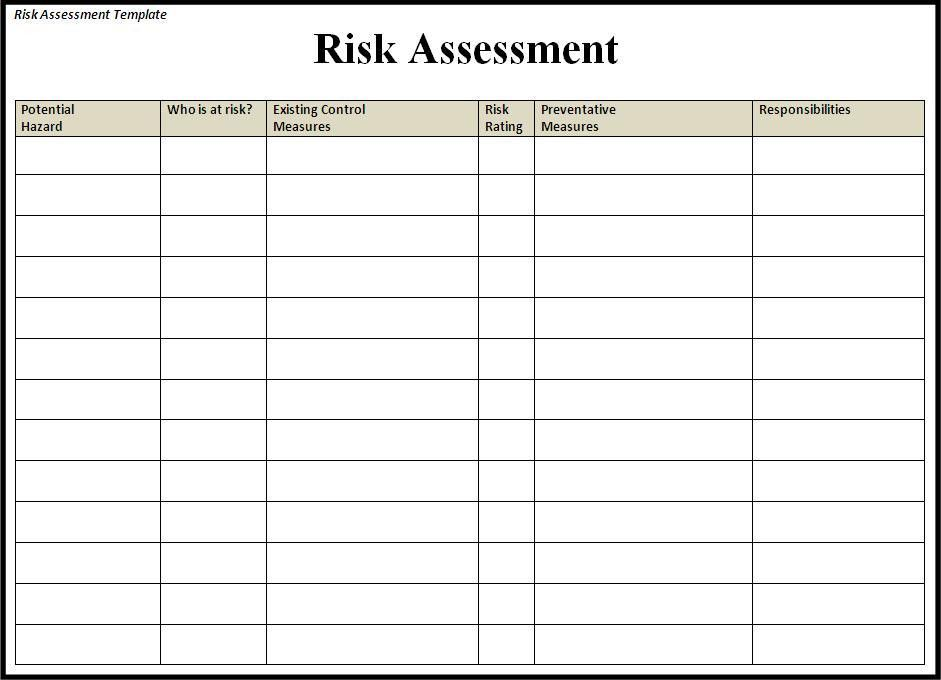 Hazard Assessment Template. Job Hazard Analysis Form Job Hazard ...