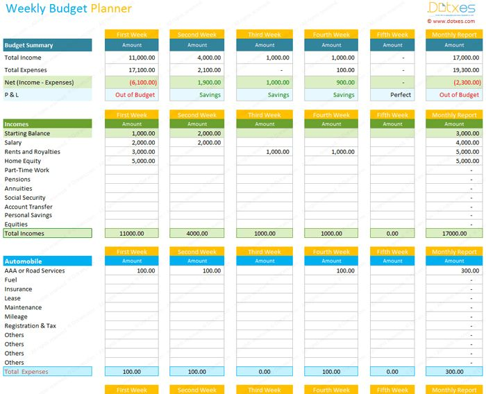 Weekly Budget Planner Template (Spreadsheet) - Dotxes