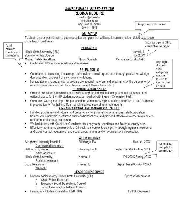 Resume : Hotel Night Auditor Resume Education And Qualification Cv ...