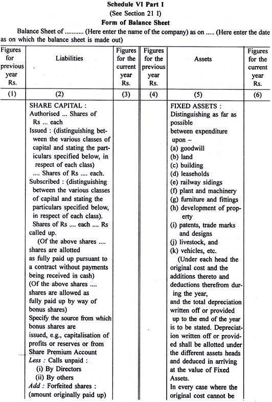 Balance Sheet Format   Accounting