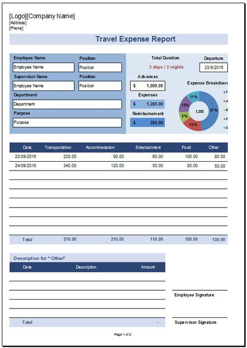 Free Travel Expense Report Template for Excel 2007 - 2016