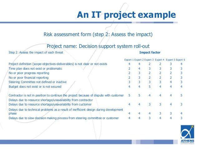 Hands on IT risk assessment