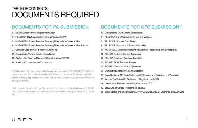 TNVS Document Guidelines
