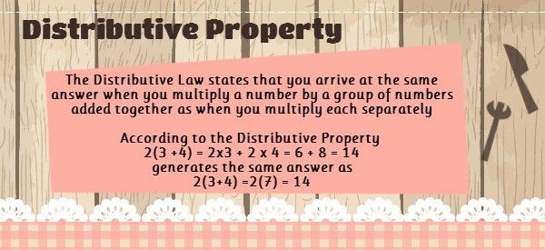 Distributrive Property Definition