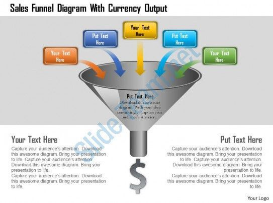 Sales Funnel Diagram With Currency Output Powerpoint Template ...