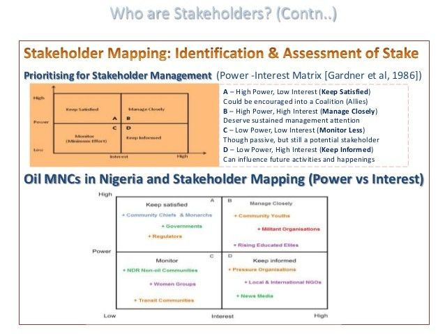A Case of Stakeholder Management by Oil and Gas MNCs in Nigeria - Izi…