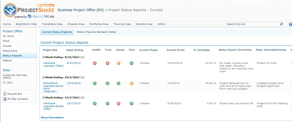 A SharePoint Template to Manage Across Multiple Project Sites