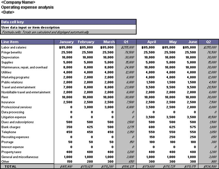 Doc.#960720: Analytical Report Format – help writing analytical ...