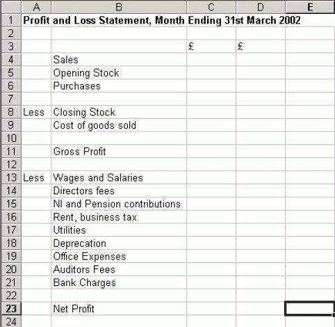 10+ Profit And Loss Templates - Excel Templates