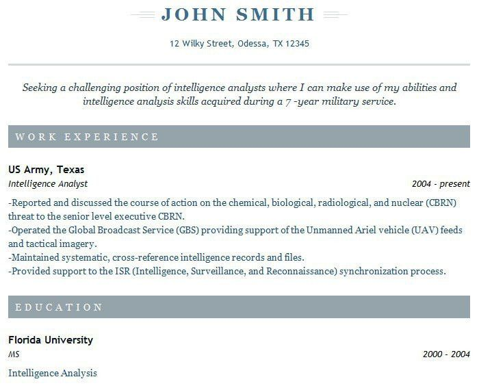 Free Acting Resume Template. Free Acting Resume Samples And ...