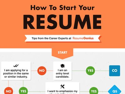 Flowchart] How to Start Your Resume by Ivy Yeh - Dribbble
