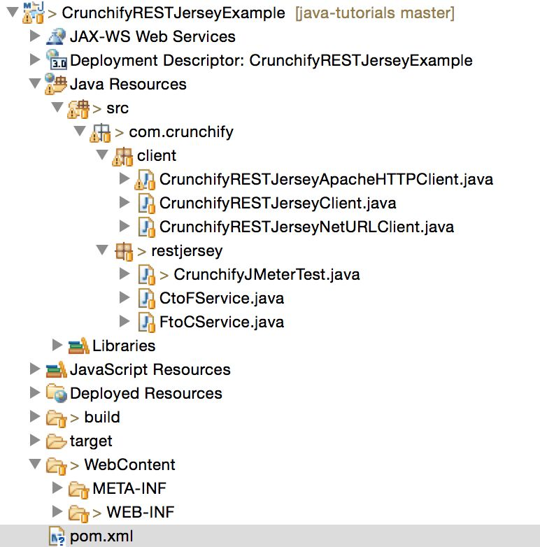 Java Tutorial: How to Create RESTful Java Client using Apache ...